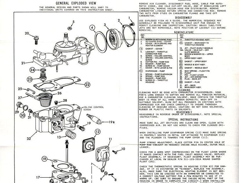 Ajuste de Motor: Despiece Carburador Solex 32 PDSIT [1964-67]